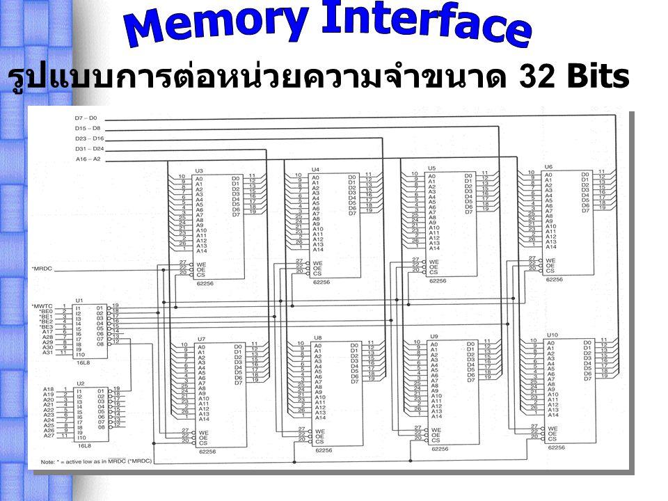 รูปแบบการต่อหน่วยความจำขนาด 32 Bits การเชื่อมต่อกับไมโครโพรเซสเซอร์ขนาด 32 Bits จะแบ่งออกเป็น 4 Bank โดย ใช้สัญญาณ BE 0 -BE 3 เป็นตัวควบคุมการติดต่อระหว่าง 8 Bits 16 Bits หรือ 32 Bits