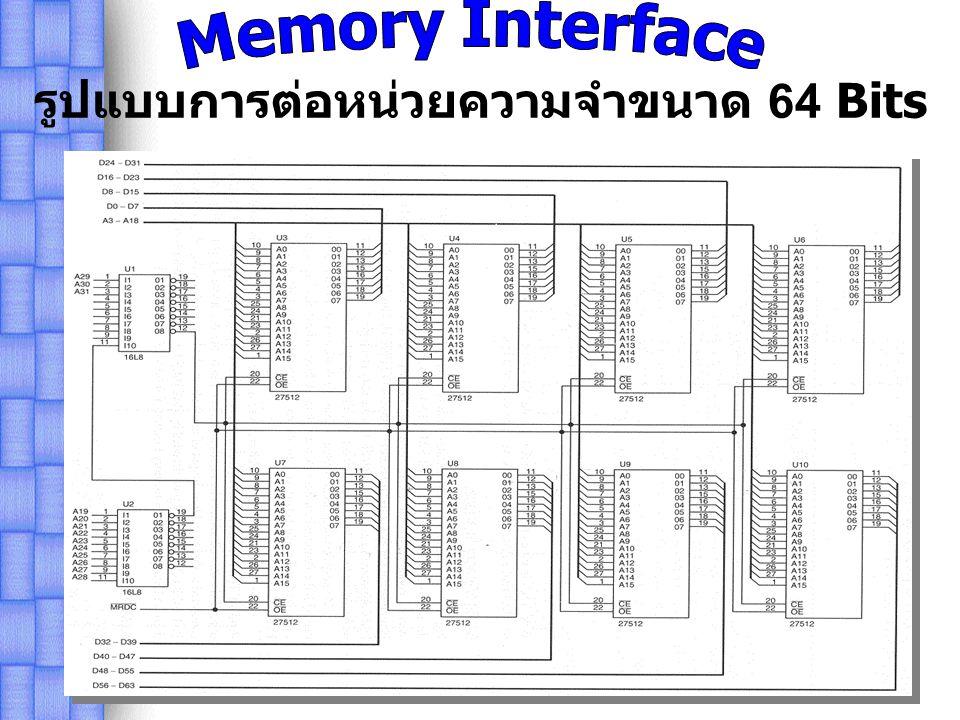 รูปแบบการต่อหน่วยความจำขนาด 64 Bits การเชื่อมต่อกับไมโครโพรเซสเซอร์ขนาด 64 Bits จะแบ่งออกเป็น 8 Bank โดยใช้สัญญาณ BE 0 -BE 7 เป็นตัวควบคุมการติดต่อระหว่าง 8 Bits 16 Bits 32 Bits หรือ 64 Bits