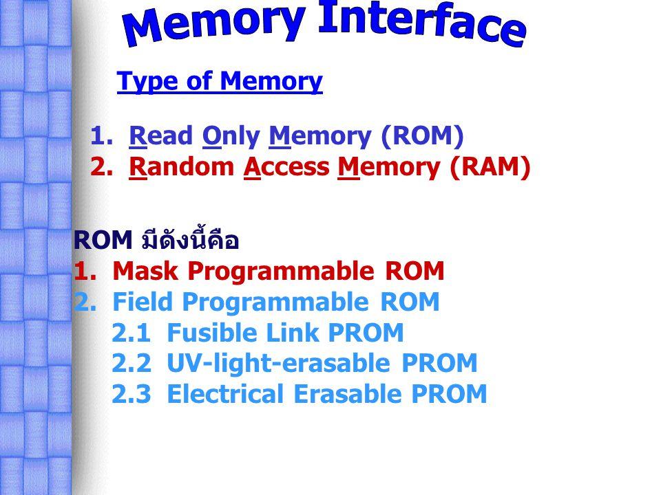 Type of Memory 1.Read Only Memory (ROM) 2. Random Access Memory (RAM) ROM มีดังนี้คือ 1.