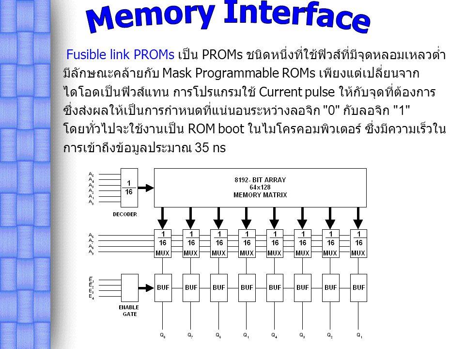 Fusible link PROMs เป็น PROMs ชนิดหนึ่งที่ใช้ฟิวส์ที่มีจุดหลอมเหลวต่ำ มีลักษณะคล้ายกับ Mask Programmable ROMs เพียงแต่เปลี่ยนจาก ไดโอดเป็นฟิวส์แทน การโปรแกรมใช้ Current pulse ให้กับจุดที่ต้องการ ซึ่งส่งผลให้เป็นการกำหนดที่แน่นอนระหว่างลอจิก 0 กับลอจิก 1 โดยทั่วไปจะใช้งานเป็น ROM boot ในไมโครคอมพิวเตอร์ ซึ่งมีความเร็วใน การเข้าถึงข้อมูลประมาณ 35 ns