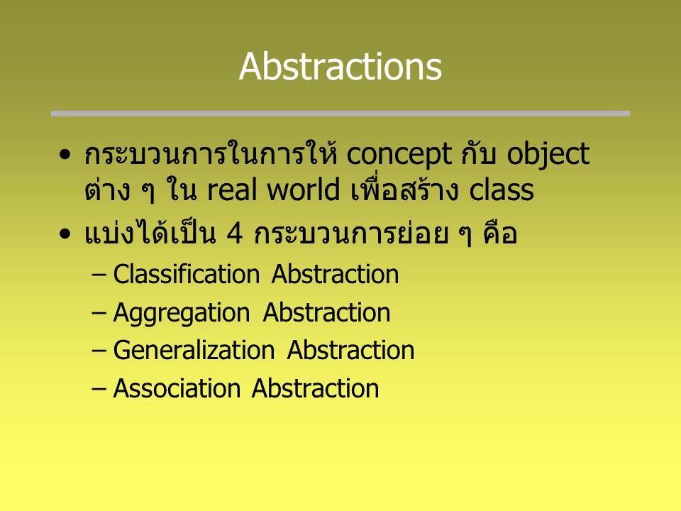 Abstractions กระบวนการในการให้ concept กับ object ต่าง ๆ ใน real world เพื่อสร้าง class แบ่งได้เป็น 4 กระบวนการย่อย ๆ คือ –Classification Abstraction –Aggregation Abstraction –Generalization Abstraction –Association Abstraction