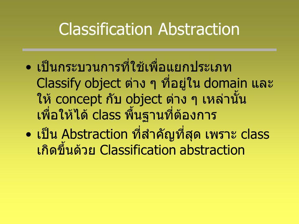 Classification Abstraction เป็นกระบวนการที่ใช้เพื่อแยกประเภท Classify object ต่าง ๆ ที่อยู่ใน domain และ ให้ concept กับ object ต่าง ๆ เหล่านั้น เพื่อให้ได้ class พื้นฐานที่ต้องการ เป็น Abstraction ที่สำคัญที่สุด เพราะ class เกิดขึ้นด้วย Classification abstraction