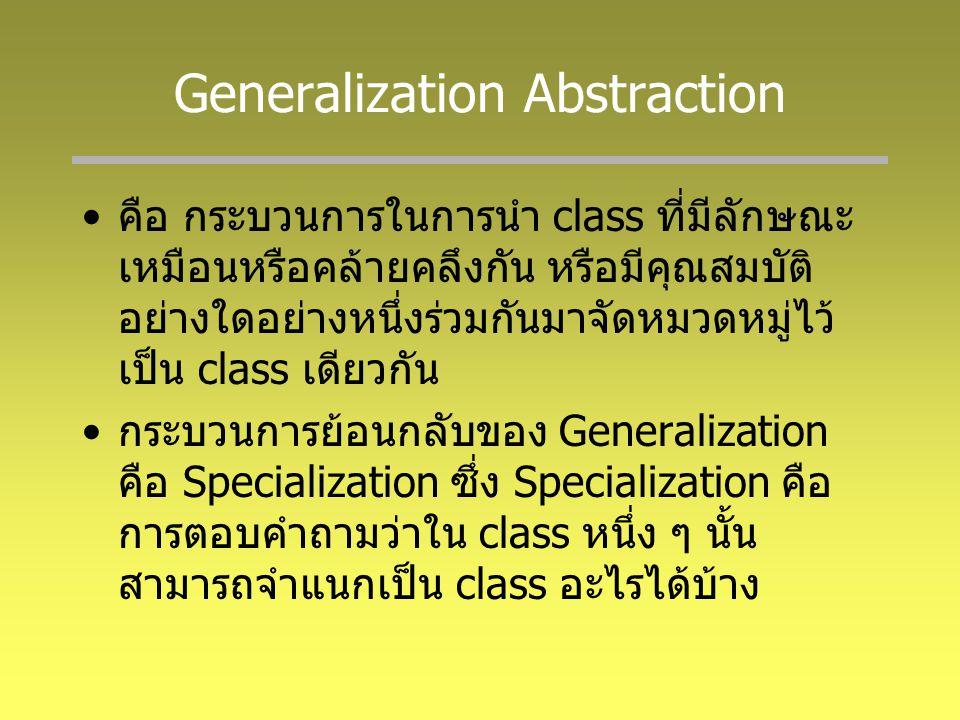 Generalization Abstraction คือ กระบวนการในการนำ class ที่มีลักษณะ เหมือนหรือคล้ายคลึงกัน หรือมีคุณสมบัติ อย่างใดอย่างหนึ่งร่วมกันมาจัดหมวดหมู่ไว้ เป็น