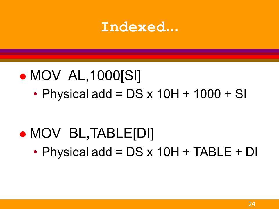 24 Indexed... l MOV AL,1000[SI] Physical add = DS x 10H + 1000 + SI l MOV BL,TABLE[DI] Physical add = DS x 10H + TABLE + DI