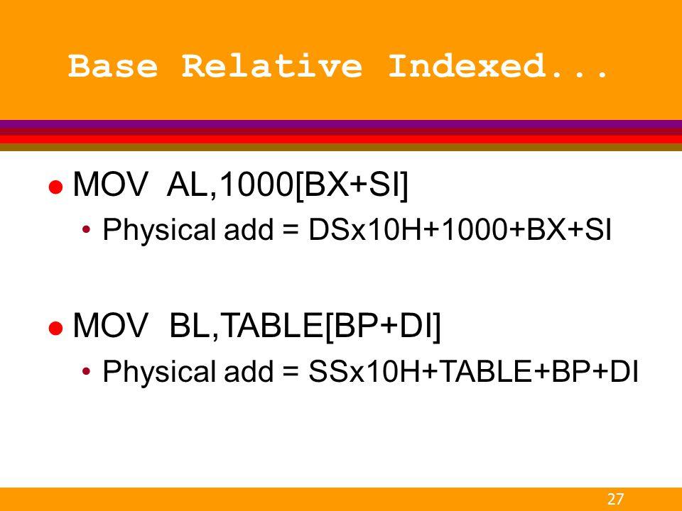 27 l MOV AL,1000[BX+SI] Physical add = DSx10H+1000+BX+SI l MOV BL,TABLE[BP+DI] Physical add = SSx10H+TABLE+BP+DI Base Relative Indexed...