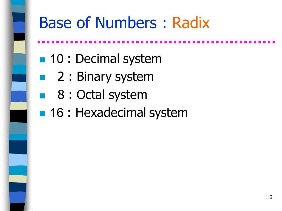 16 Base of Numbers : Radix n 10 : Decimal system n 2 : Binary system n 8 : Octal system n 16 : Hexadecimal system