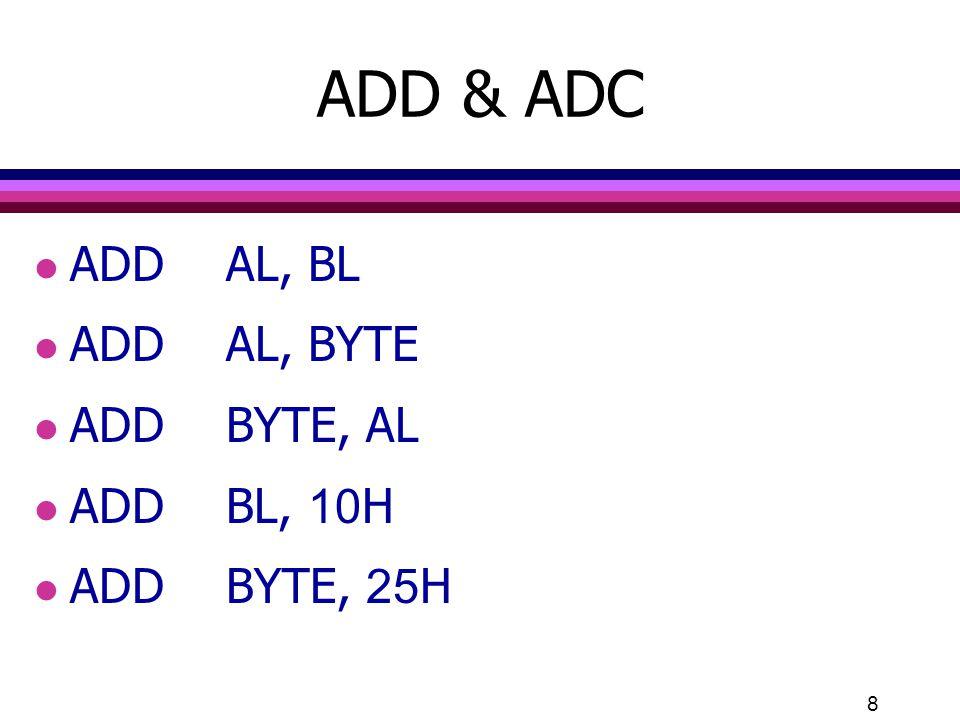 49 l Example CBW ADDAX, BX CBW IMULBX CWD IDIVBX CBW & CWD