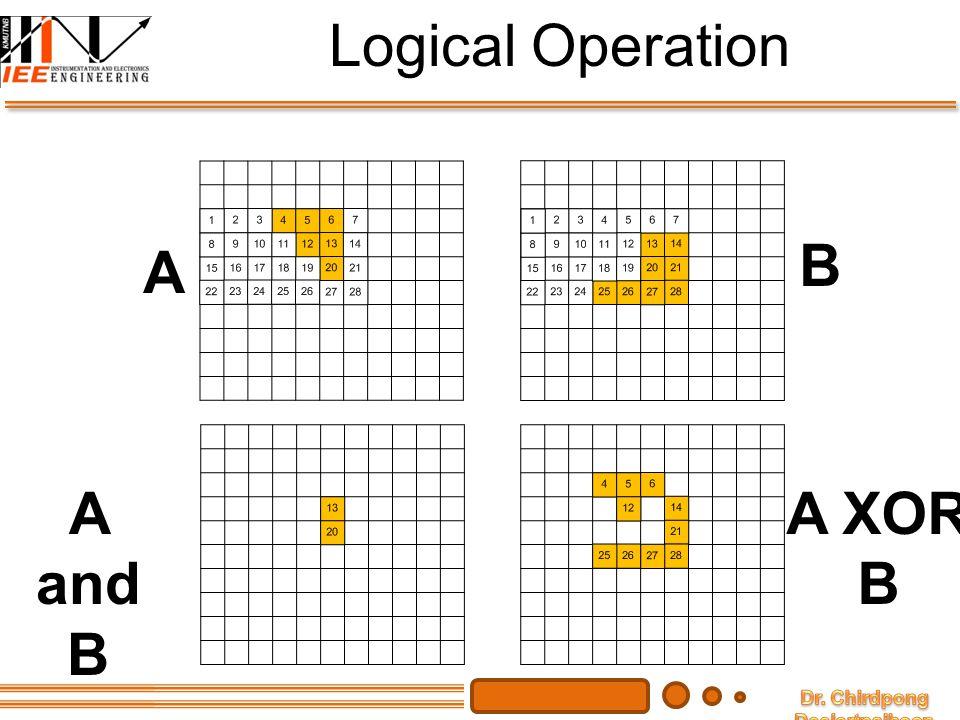 Logical Operation A B A and B A XOR B