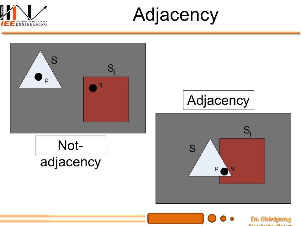 Adjacency Not- adjacency Adjacency