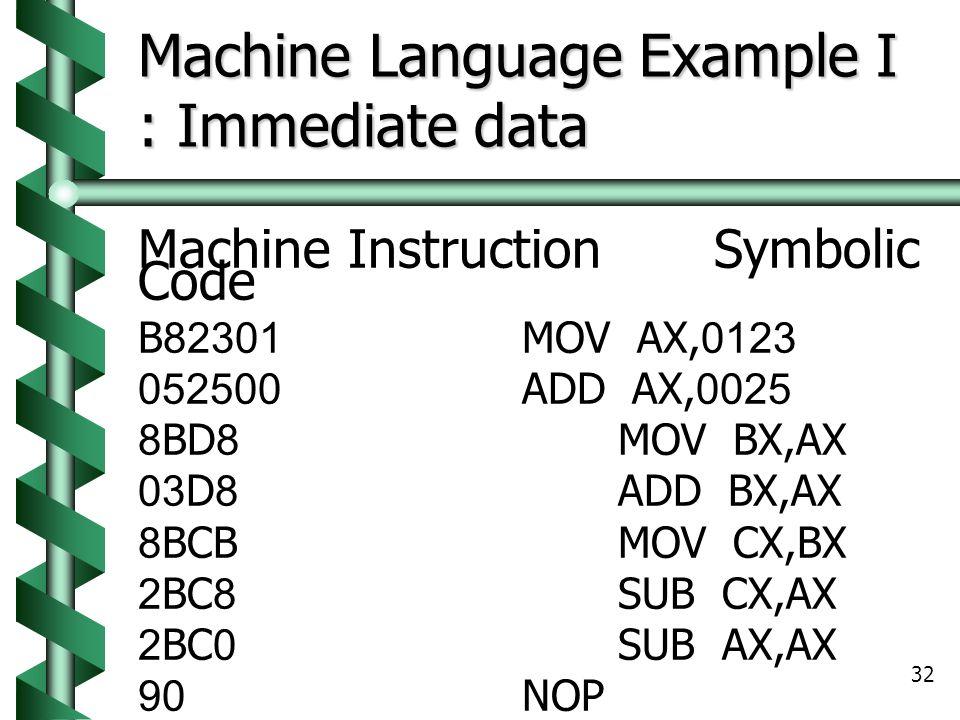 32 Machine Language Example I : Immediate data Machine InstructionSymbolic Code B82301MOV AX,0123 052500ADD AX,0025 8BD8MOV BX,AX 03D8ADD BX,AX 8BCBMOV CX,BX 2BC8SUB CX,AX 2BC0SUB AX,AX 90NOP