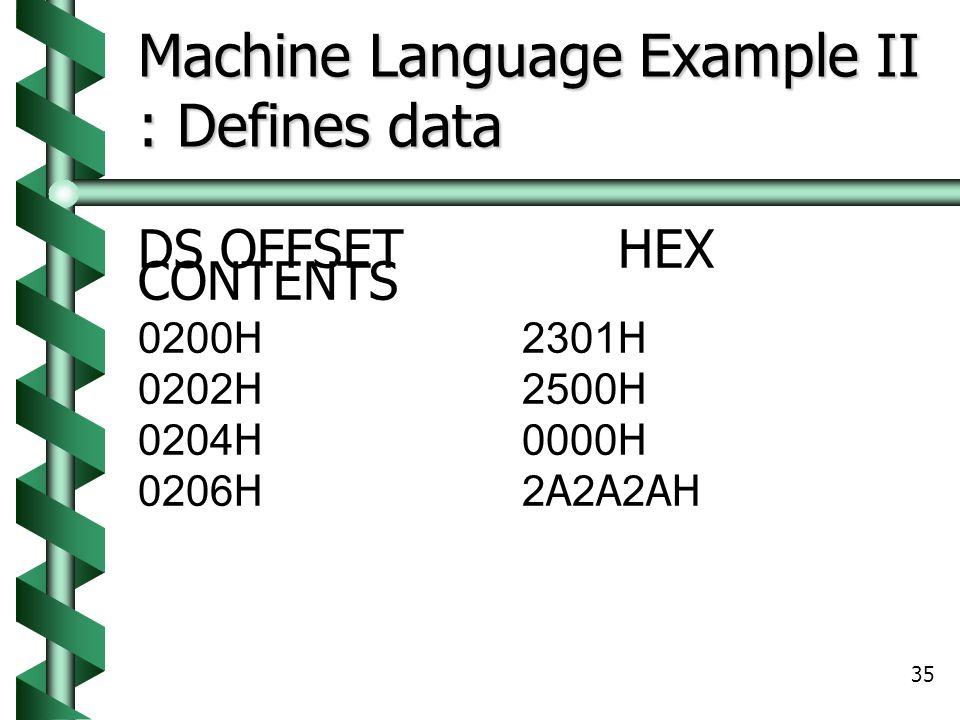 35 Machine Language Example II : Defines data DS OFFSETHEX CONTENTS 0200H2301H 0202H2500H 0204H0000H 0206H2A2A2AH