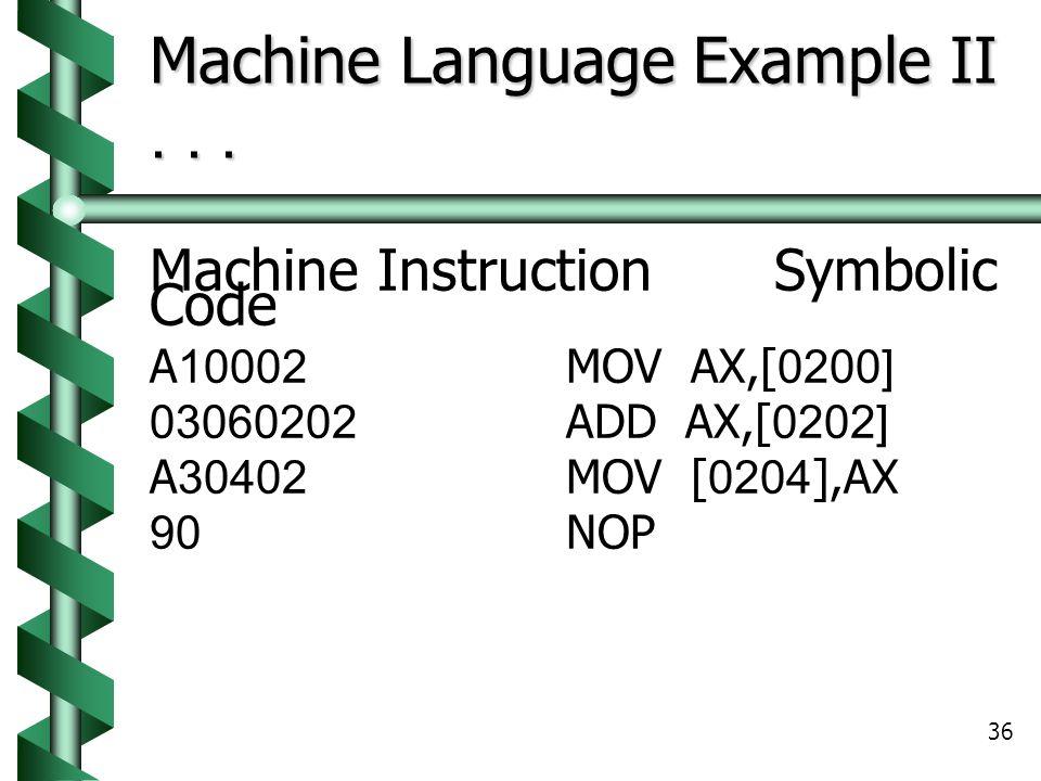 36 Machine InstructionSymbolic Code A10002MOV AX,[0200] 03060202ADD AX,[0202] A30402MOV [0204],AX 90NOP Machine Language Example II...