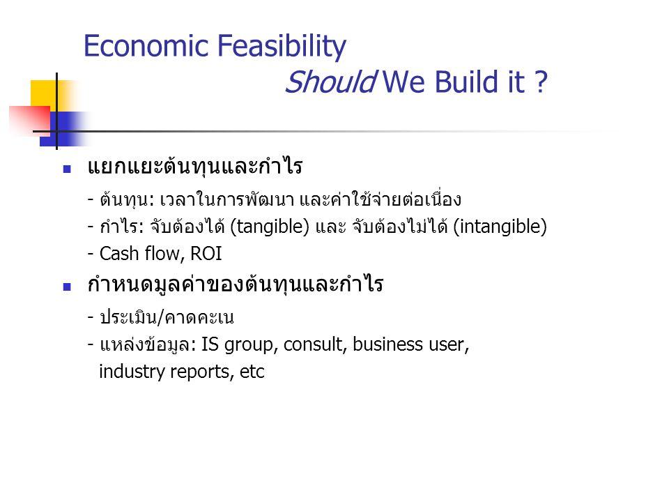 Economic Feasibility Should We Build it ? แยกแยะต้นทุนและกำไร - ต้นทุน: เวลาในการพัฒนา และค่าใช้จ่ายต่อเนื่อง - กำไร: จับต้องได้ (tangible) และ จับต้อ