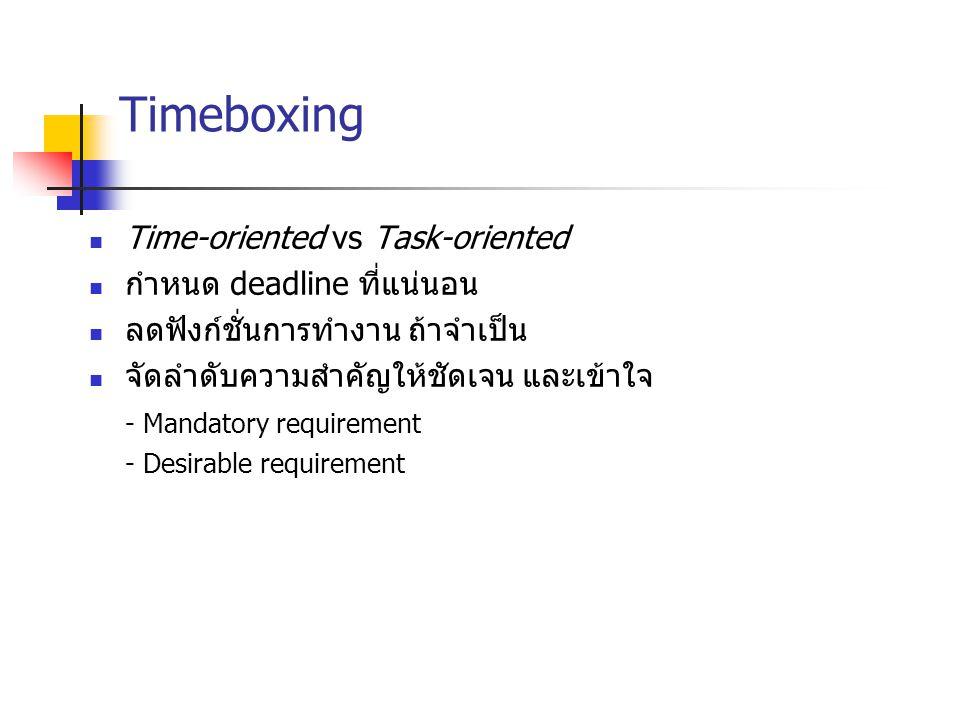 Timeboxing Time-oriented vs Task-oriented กำหนด deadline ที่แน่นอน ลดฟังก์ชั่นการทำงาน ถ้าจำเป็น จัดลำดับความสำคัญให้ชัดเจน และเข้าใจ - Mandatory requ