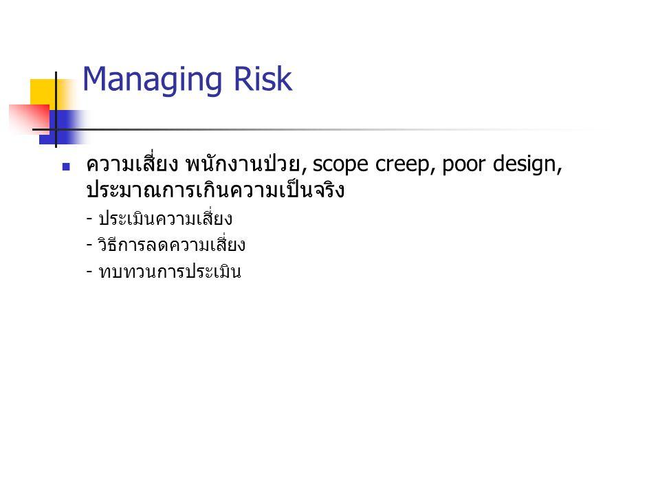 Managing Risk ความเสี่ยง พนักงานป่วย, scope creep, poor design, ประมาณการเกินความเป็นจริง - ประเมินความเสี่ยง - วิธีการลดความเสี่ยง - ทบทวนการประเมิน
