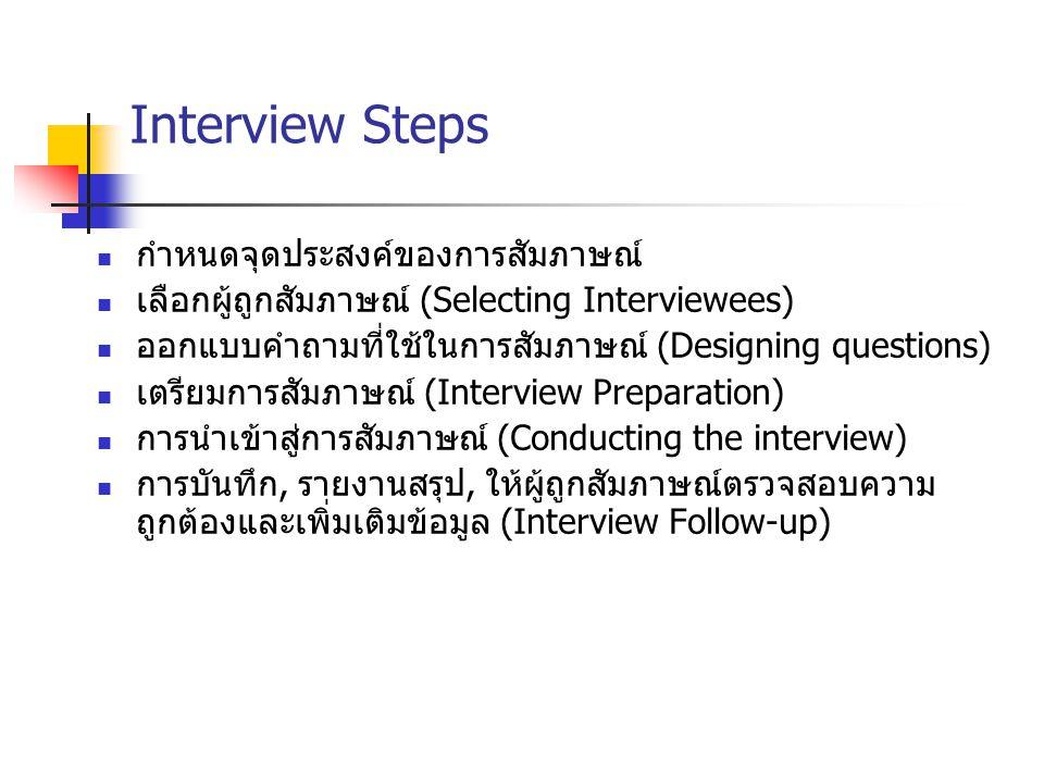 Interview Steps กำหนดจุดประสงค์ของการสัมภาษณ์ เลือกผู้ถูกสัมภาษณ์ (Selecting Interviewees) ออกแบบคำถามที่ใช้ในการสัมภาษณ์ (Designing questions) เตรียม