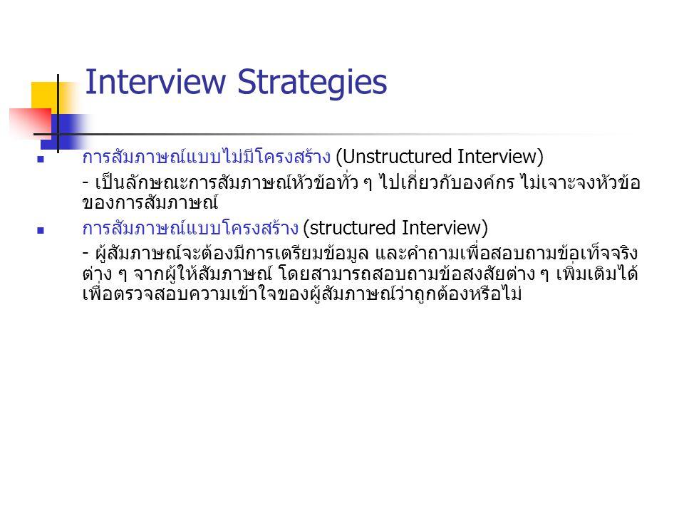 Interview Strategies การสัมภาษณ์แบบไม่มีโครงสร้าง (Unstructured Interview) - เป็นลักษณะการสัมภาษณ์หัวข้อทั่ว ๆ ไปเกี่ยวกับองค์กร ไม่เจาะจงหัวข้อ ของกา
