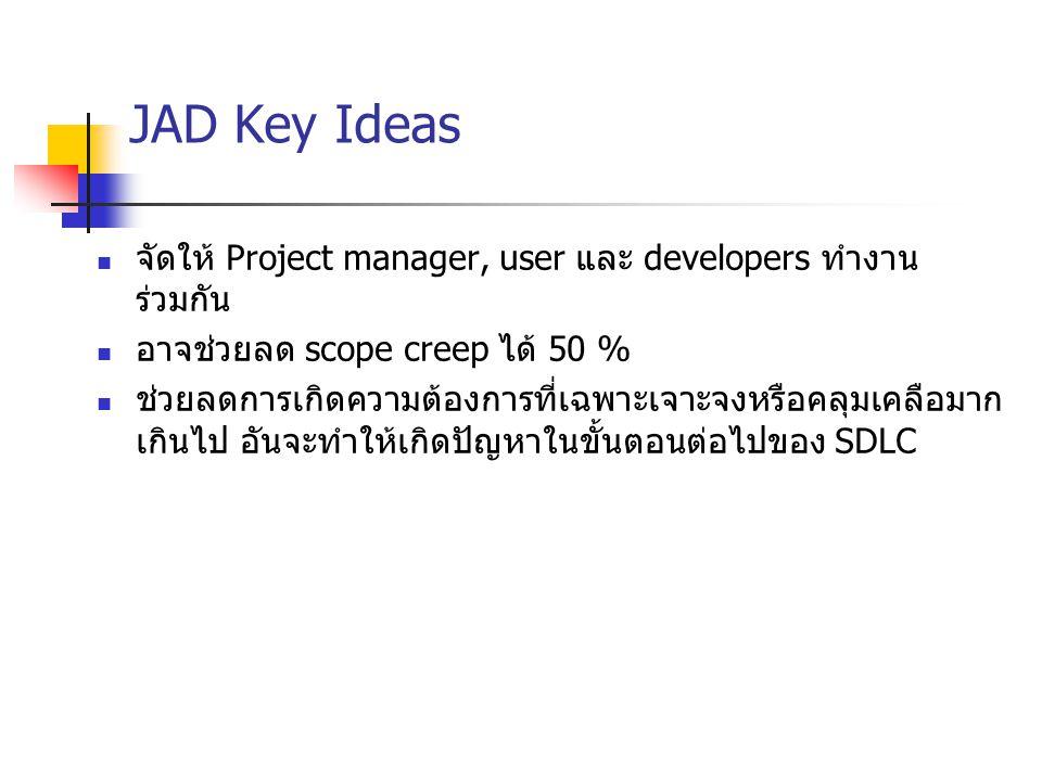JAD Key Ideas จัดให้ Project manager, user และ developers ทำงาน ร่วมกัน อาจช่วยลด scope creep ได้ 50 % ช่วยลดการเกิดความต้องการที่เฉพาะเจาะจงหรือคลุมเ