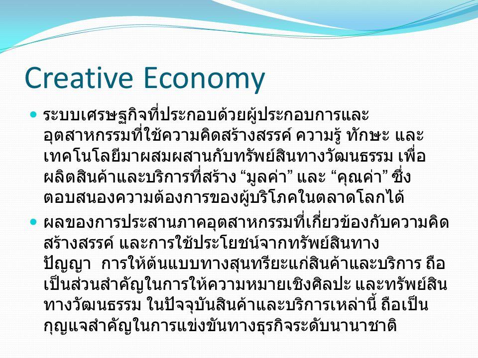 Creative Economy ระบบเศรษฐกิจที่ประกอบด้วยผู้ประกอบการและ อุตสาหกรรมที่ใช้ความคิดสร้างสรรค์ ความรู้ ทักษะ และ เทคโนโลยีมาผสมผสานกับทรัพย์สินทางวัฒนธรร