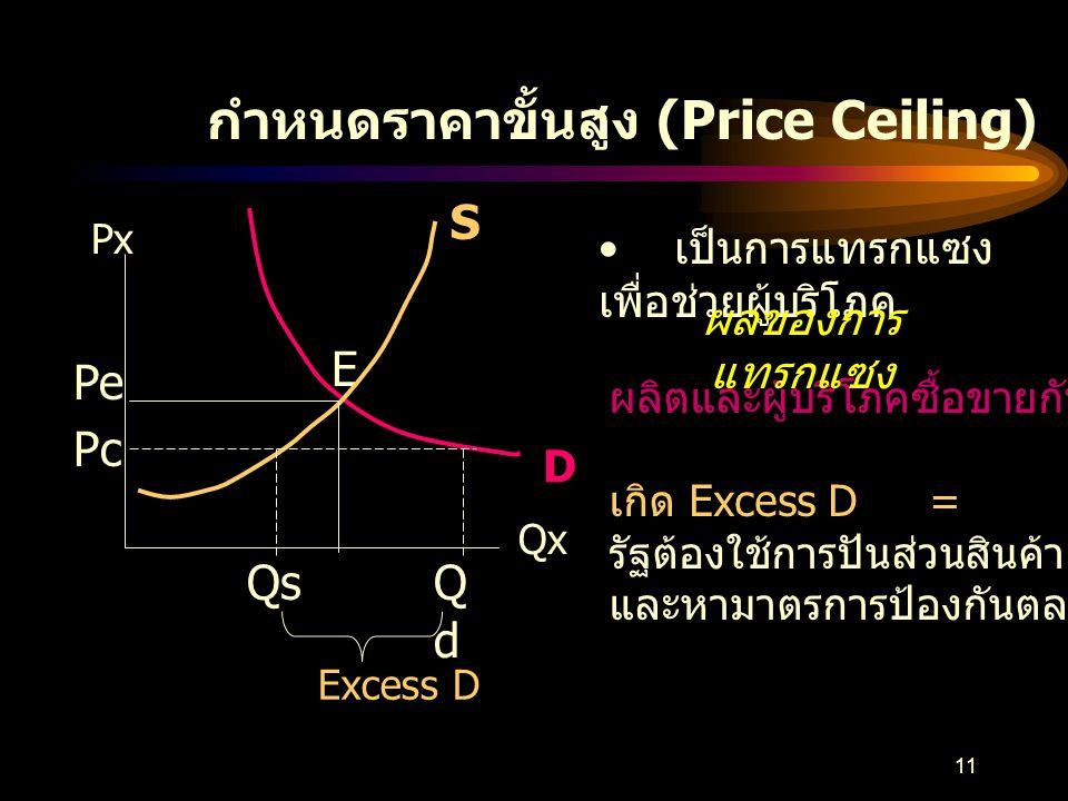 10 Ed= % Q / % P รายรับ = ราคา x ปริมาณ =P x Q ถ้า Ed > 1 รายรับจะลดลงถ้า Ed < 1 รายรับจะเพิ่มขึ้น สมมุติ P เพิ่ม 20%, Q ลด 10% ถ้า รายรับเดิม = Po x