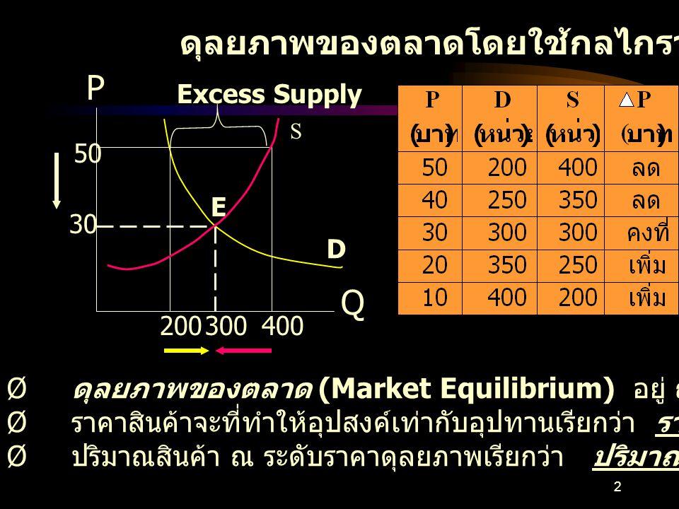 1 บทที่ 5 ดุลยภาพของตลาด (Market Equilibrium) ความหมายของตลาด การติดต่อซื้อขายสินค้าและบริการกันระหว่าง ผู้ซื้อและผู้ขาย ทั้งในสถานที่ที่เป็นตลาดโดยทั
