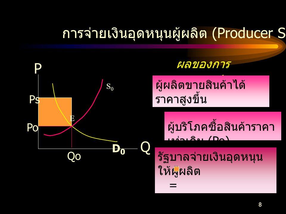 7 การประกันราคาขั้นต่ำ (Price Support Policy) P Q D0 D0 S0S0 Ps Qd E Po Qo Qs Excess Supply รัฐบาลต้องรับซื้อสินค้า ส่วนเกิน = ผลของการ แทรกแซง ผู้ผลิ