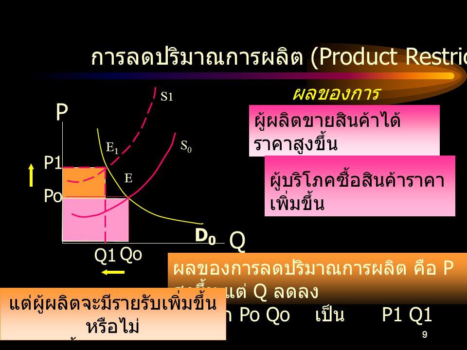 8 การจ่ายเงินอุดหนุนผู้ผลิต (Producer Subsidy) P Q D0 D0 S0S0 E Po Qo Ps รัฐบาลจ่ายเงินอุดหนุน ให้ผู้ผลิต = ผลของการ แทรกแซง ผู้ผลิตขายสินค้าได้ ราคาส