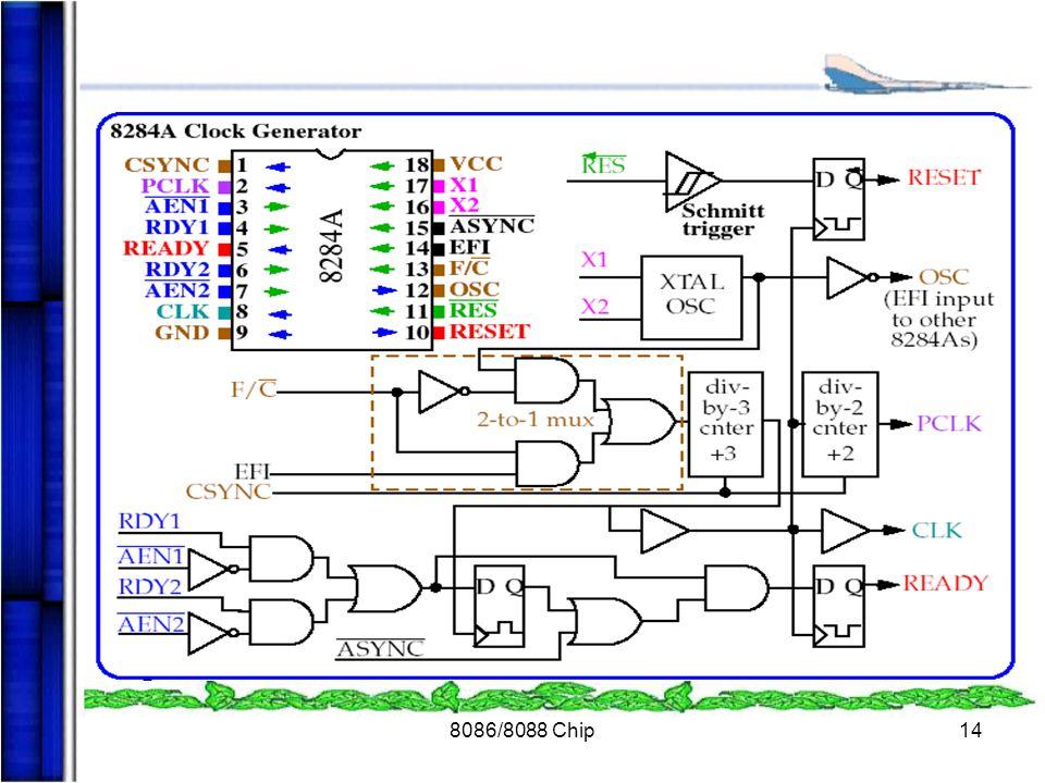 8086/8088 Chip14