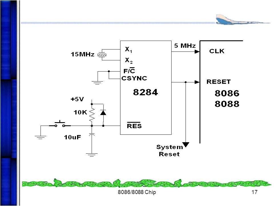 8086/8088 Chip17