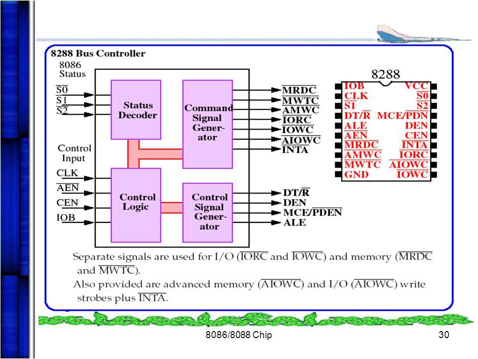 8086/8088 Chip30