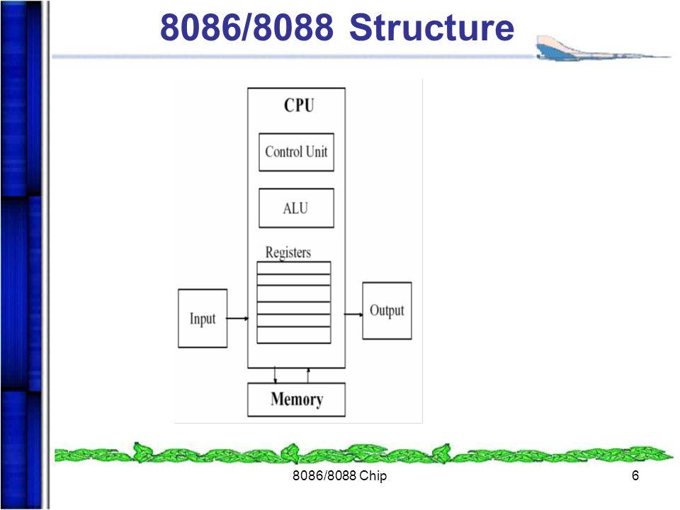 8086/8088 Chip27
