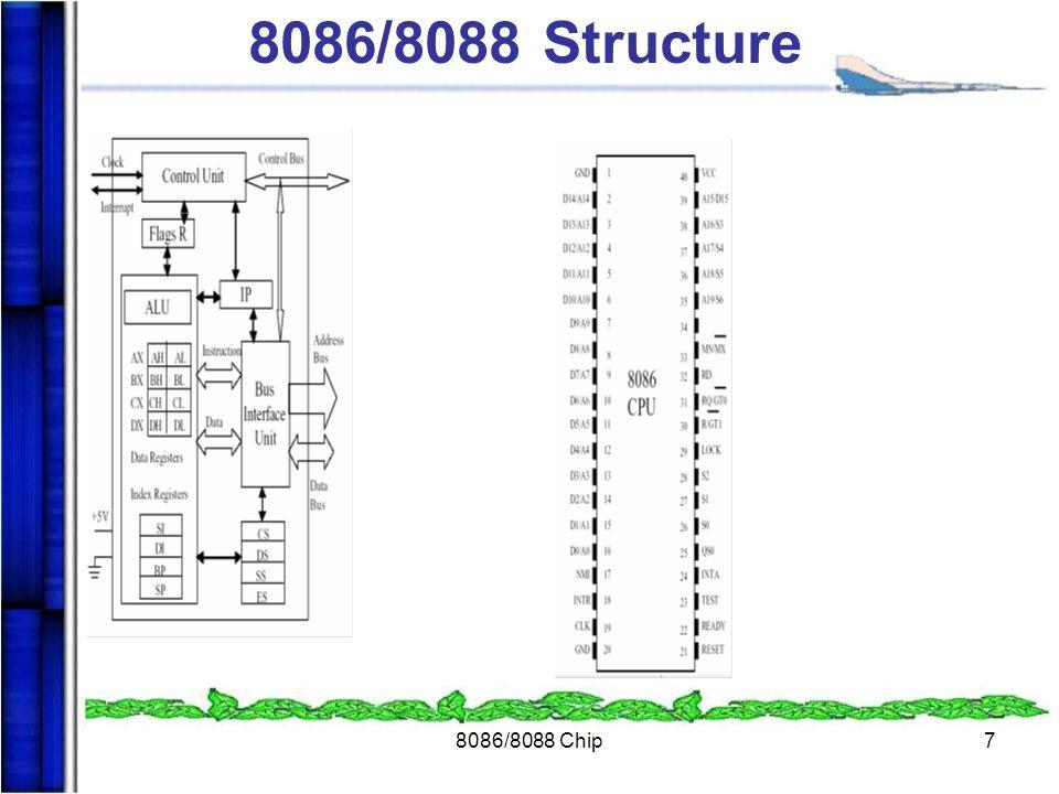 8086/8088 Chip18