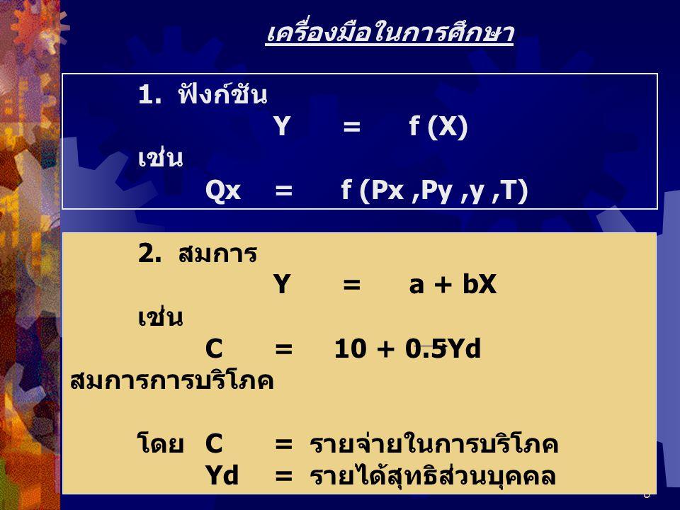 8 1.ฟังก์ชัน Y=f (X) เช่น Qx =f (Px,Py,y,T) 2.