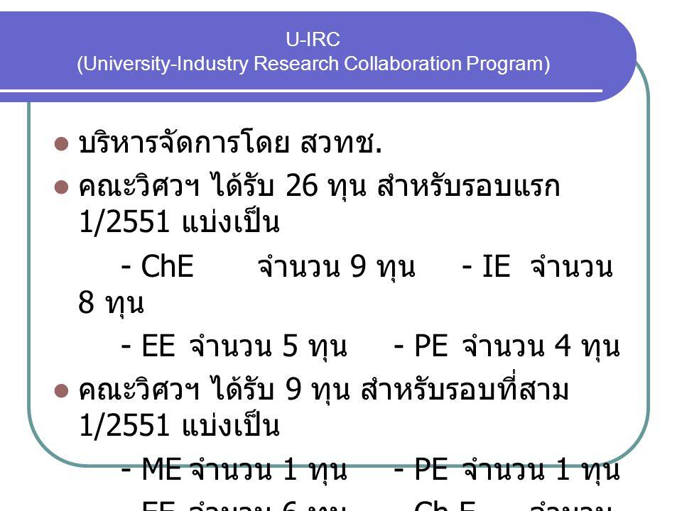 U-IRC (University-Industry Research Collaboration Program) บริหารจัดการโดย สวทช.
