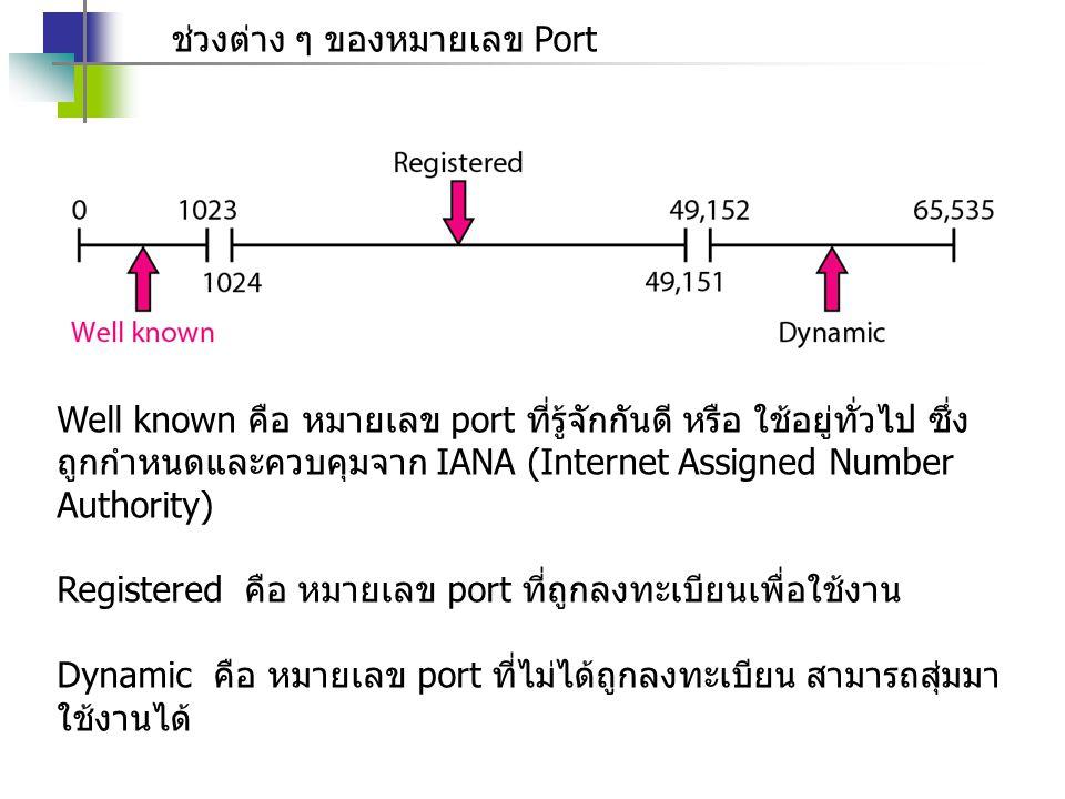 ช่วงต่าง ๆ ของหมายเลข Port Well known คือ หมายเลข port ที่รู้จักกันดี หรือ ใช้อยู่ทั่วไป ซึ่ง ถูกกำหนดและควบคุมจาก IANA (Internet Assigned Number Authority) Registered คือ หมายเลข port ที่ถูกลงทะเบียนเพื่อใช้งาน Dynamic คือ หมายเลข port ที่ไม่ได้ถูกลงทะเบียน สามารถสุ่มมา ใช้งานได้