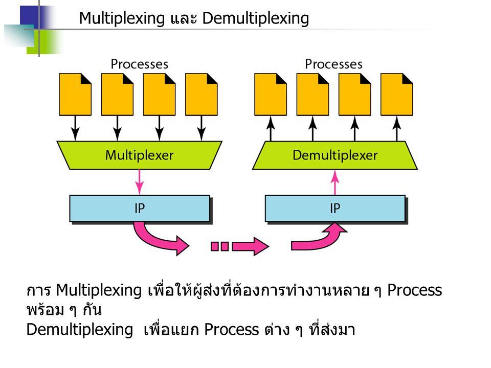 Multiplexing และ Demultiplexing การ Multiplexing เพื่อให้ผู้ส่งที่ต้องการทำงานหลาย ๆ Process พร้อม ๆ กัน Demultiplexing เพื่อแยก Process ต่าง ๆ ที่ส่งมา
