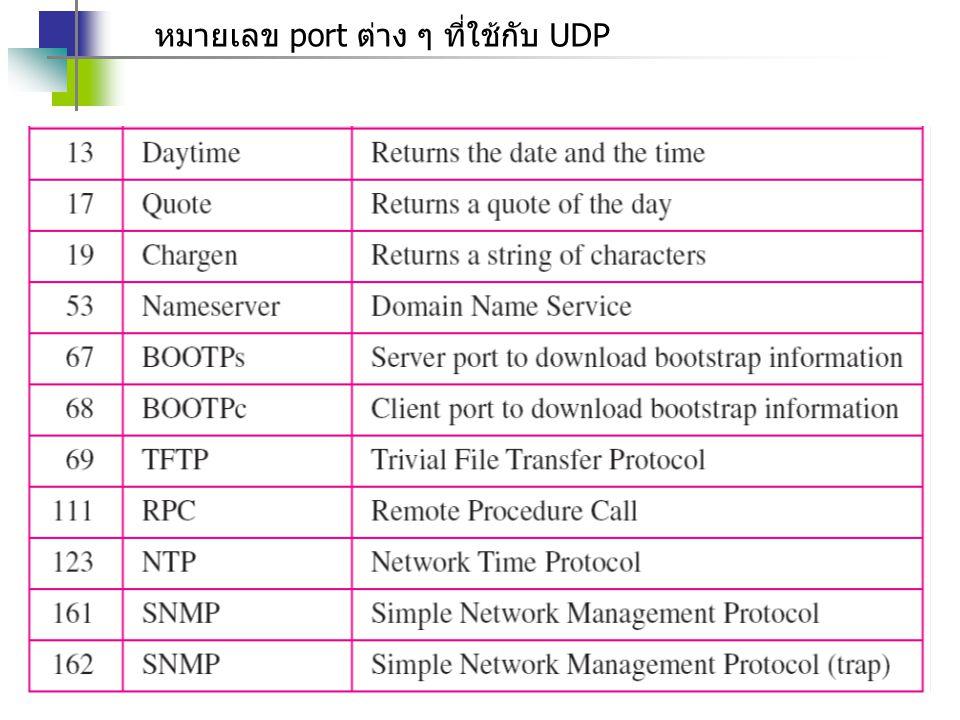 หมายเลข port ต่าง ๆ ที่ใช้กับ UDP