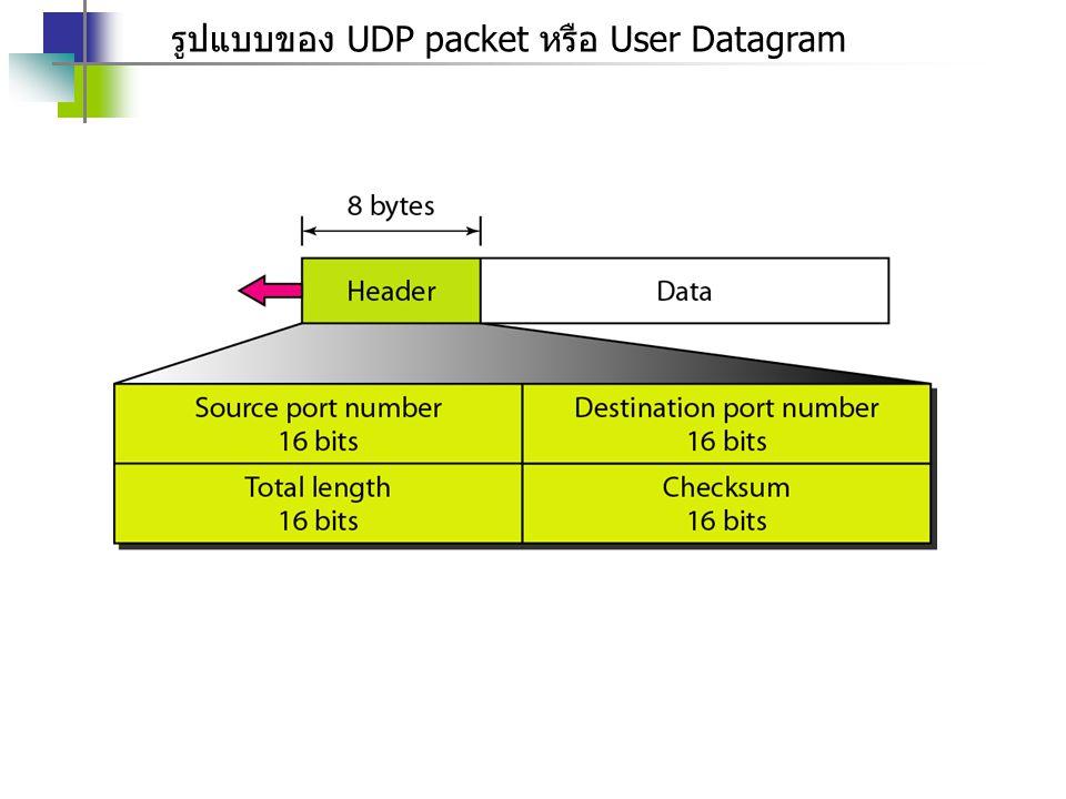 รูปแบบของ UDP packet หรือ User Datagram