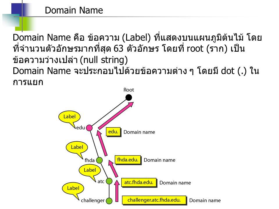 Domain Name Domain Name คือ ข้อความ (Label) ที่แสดงบนแผนภูมิต้นไม้ โดย ที่จำนวนตัวอักษรมากที่สุด 63 ตัวอักษร โดยที่ root (ราก) เป็น ข้อความว่างเปล่า (null string) Domain Name จะประกอบไปด้วยข้อความต่าง ๆ โดยมี dot (.) ใน การแยก
