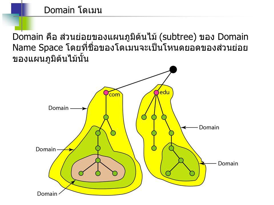Domain โดเมน Domain คือ ส่วนย่อยของแผนภูมิต้นไม้ (subtree) ของ Domain Name Space โดยที่ชื่อของโดเมนจะเป็นโหนดยอดของส่วนย่อย ของแผนภูมิต้นไม้นั้น