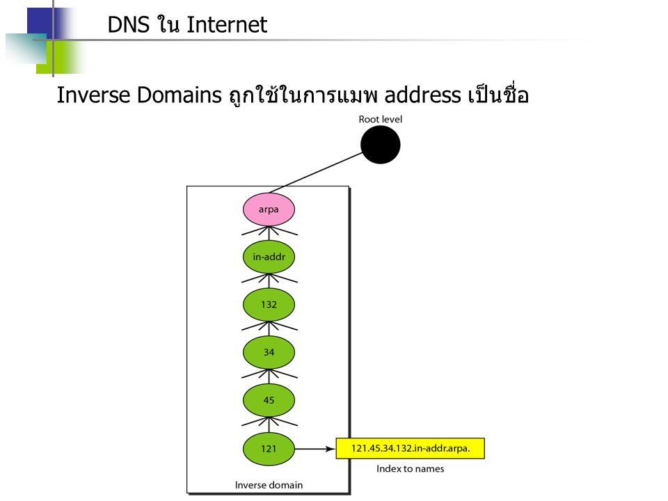 DNS ใน Internet Inverse Domains ถูกใช้ในการแมพ address เป็นชื่อ