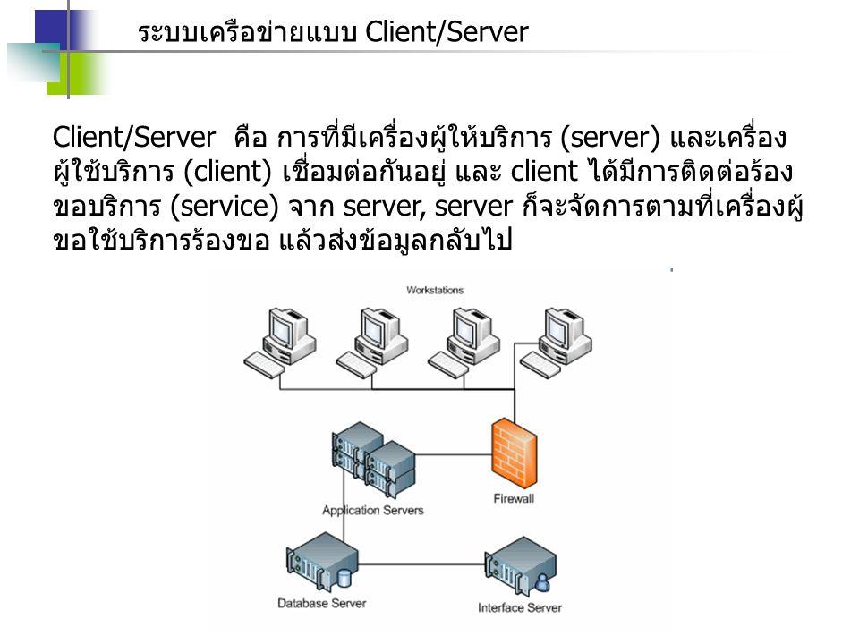 ระบบเครือข่ายแบบ Client/Server Client/Server คือ การที่มีเครื่องผู้ให้บริการ (server) และเครื่อง ผู้ใช้บริการ (client) เชื่อมต่อกันอยู่ และ client ได้มีการติดต่อร้อง ขอบริการ (service) จาก server, server ก็จะจัดการตามที่เครื่องผู้ ขอใช้บริการร้องขอ แล้วส่งข้อมูลกลับไป