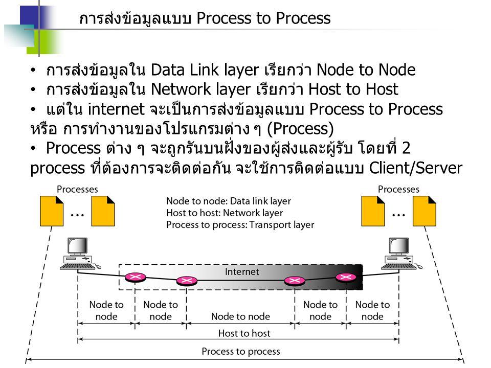 การส่งข้อมูลแบบ Process to Process การส่งข้อมูลใน Data Link layer เรียกว่า Node to Node การส่งข้อมูลใน Network layer เรียกว่า Host to Host แต่ใน internet จะเป็นการส่งข้อมูลแบบ Process to Process หรือ การทำงานของโปรแกรมต่าง ๆ (Process) Process ต่าง ๆ จะถูกรันบนฝั่งของผู้ส่งและผู้รับ โดยที่ 2 process ที่ต้องการจะติดต่อกัน จะใช้การติดต่อแบบ Client/Server
