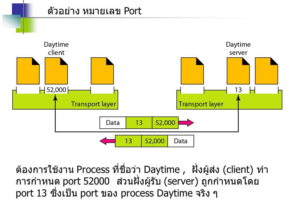 ตัวอย่าง หมายเลข Port ต้องการใช้งาน Process ที่ชื่อว่า Daytime, ฝั่งผู้ส่ง (client) ทำ การกำหนด port 52000 ส่วนฝั่งผู้รับ (server) ถูกกำหนดโดย port 13 ซึ่งเป็น port ของ process Daytime จริง ๆ