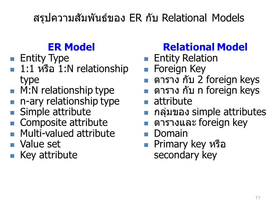 สรุปความสัมพันธ์ของ ER กับ Relational Models ER Model Entity Type 1:1 หรือ 1:N relationship type M:N relationship type n-ary relationship type Simple
