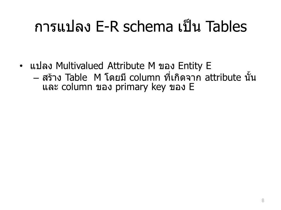 การแปลง E-R schema เป็น Tables แปลง Multivalued Attribute M ของ Entity E – สร้าง Table M โดยมี column ที่เกิดจาก attribute นั้น และ column ของ primary