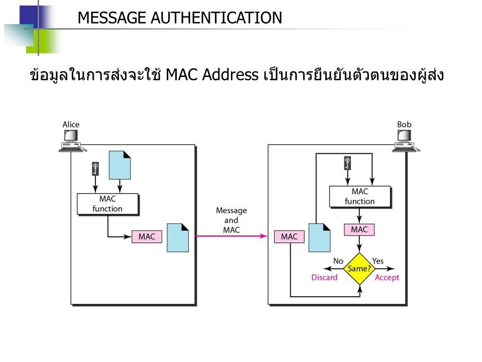 MESSAGE AUTHENTICATION ข้อมูลในการส่งจะใช้ MAC Address เป็นการยืนยันตัวตนของผู้ส่ง