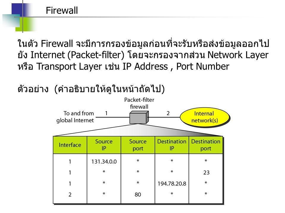 Firewall ในตัว Firewall จะมีการกรองข้อมูลก่อนที่จะรับหรือส่งข้อมูลออกไป ยัง Internet (Packet-filter) โดยจะกรองจากส่วน Network Layer หรือ Transport Lay