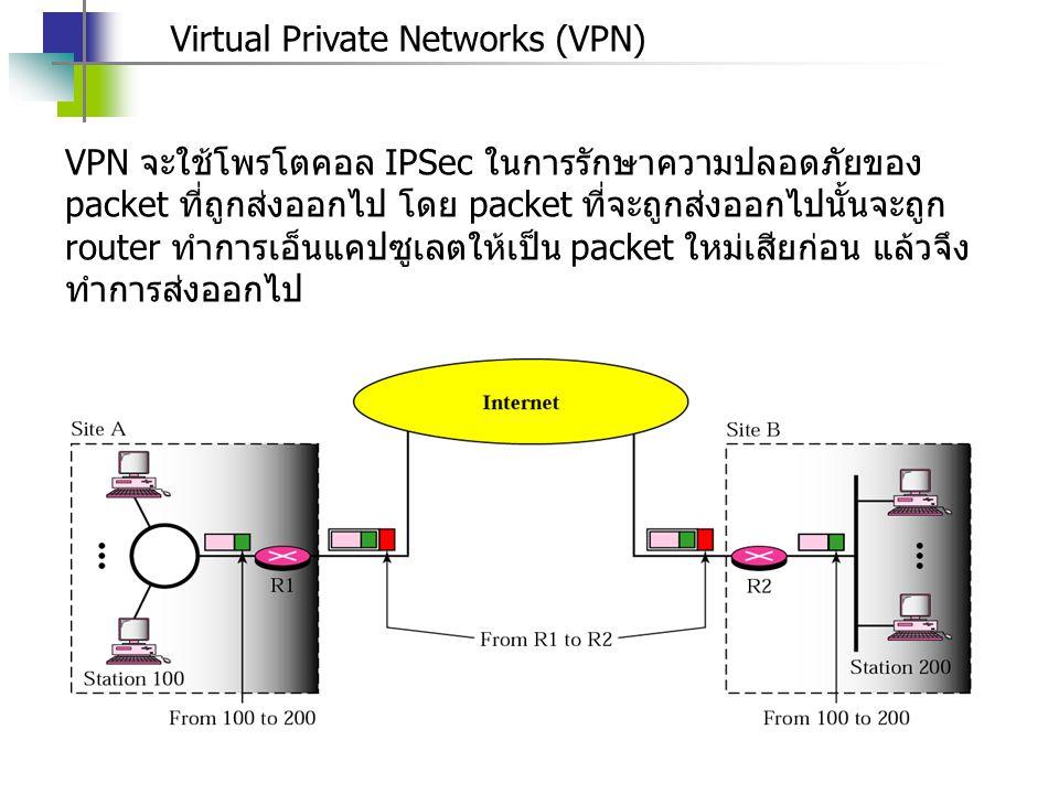 Virtual Private Networks (VPN) VPN จะใช้โพรโตคอล IPSec ในการรักษาความปลอดภัยของ packet ที่ถูกส่งออกไป โดย packet ที่จะถูกส่งออกไปนั้นจะถูก router ทำกา