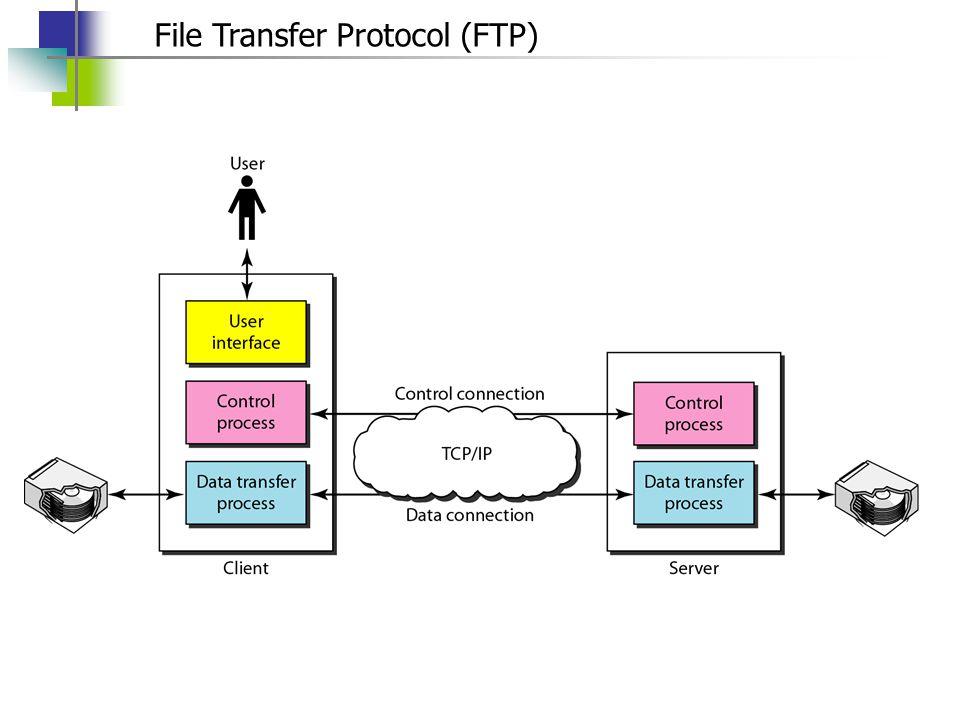 Firewall Firewall หรือกำแพงกันผู้บุกรุก คือ Software หรือ Hardware ใน ระบบเครือข่าย หน้าที่ของ Firewall คือเป็นตัวกรองข้อมูลสื่อสารระหว่างเขตที่ เชื่อถือต่างกัน เช่น อินเทอร์เน็ต (อาจนับเป็นเขตที่เชื่อถือไม่ได้) และ อินทราเน็ต (เขตที่เชื่อถือได้) โดยการกำหนดกฎและระเบียบ มาบังคับใช้โดยเฉพาะเรื่องของการดูแลระบบเครือข่าย